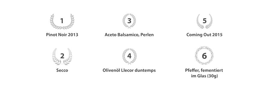 05012016_Feinkostundwein_Webseite_Blogbeitrag_Ranking-01